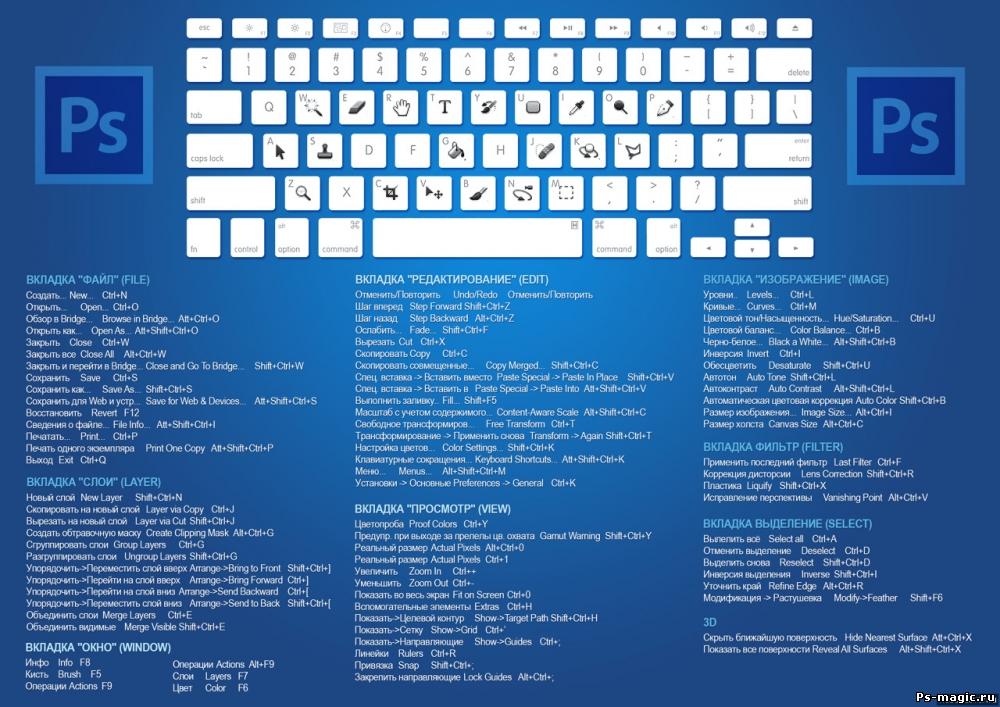 maya keyboard shortcuts shortcut This is a keyboard shortcuts visualiser making it easy to find and learn new shortcuts the shortcut data is scraped from online (shortcut mapper.